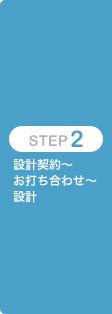 STEP2 設計契約~お打ち合わせ~設計