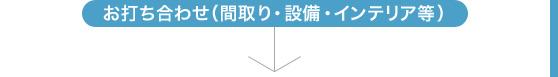 お打ち合わせ(間取り・設備・インテリア等)