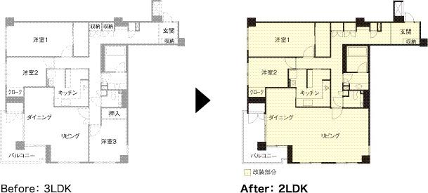 Before: 3LDK → After: 2LDK